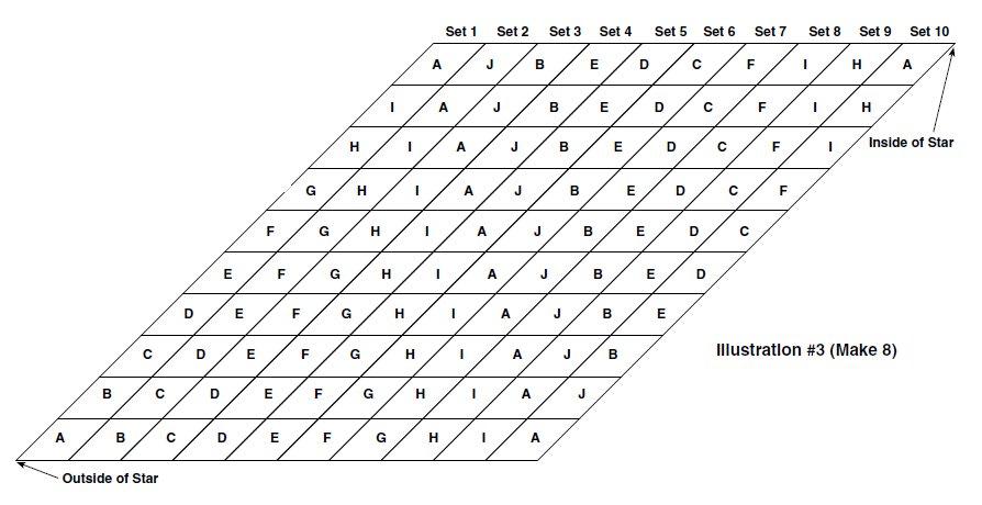 Eight Point Star Quilt Pattern Y Seam.html | Autos Weblog